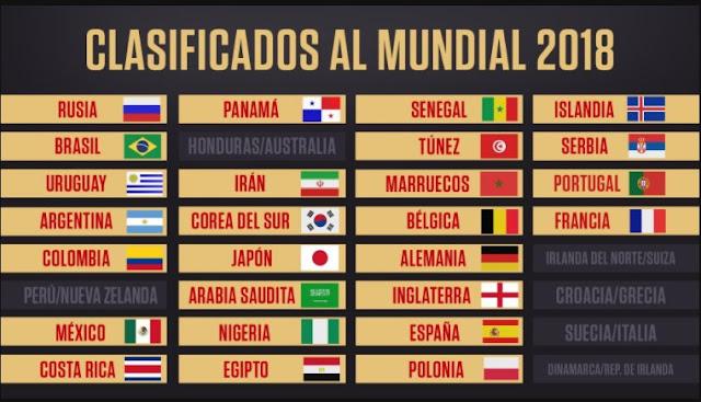 الفرق المتاهلة لكاس العالم 2018 قائمة اسماء المنتخبات المتاهلة اليوم بعد انتهاء الملحق
