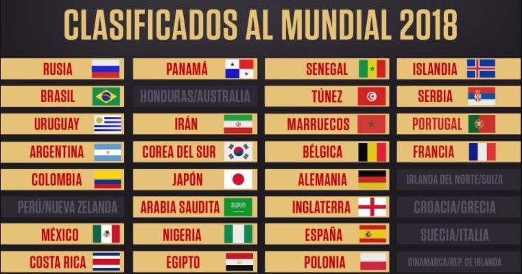 نتيجة بحث الصور عن الفرق الافريقية المتاهلة لكاس العالم 2018