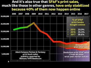SFF online print sales