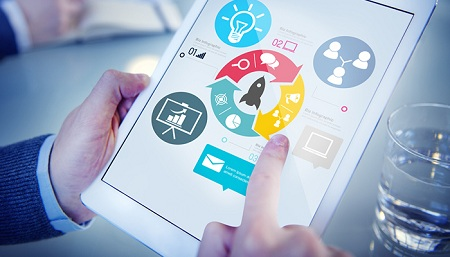 Global Review Management Software Market Report 2018