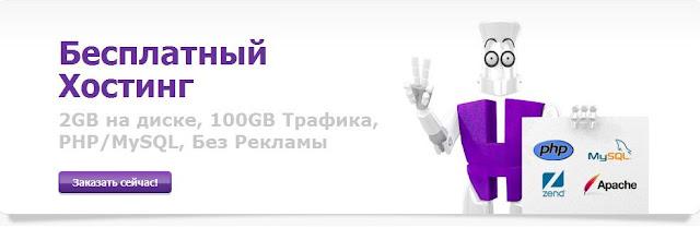 Заработок с сайта на бесплатном хостинге хостинг серверов cs go слот 2 рубля