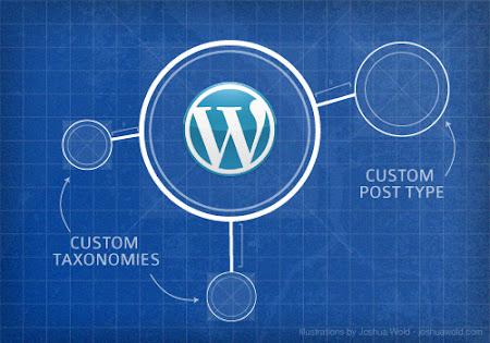 Custom PostType WordPress