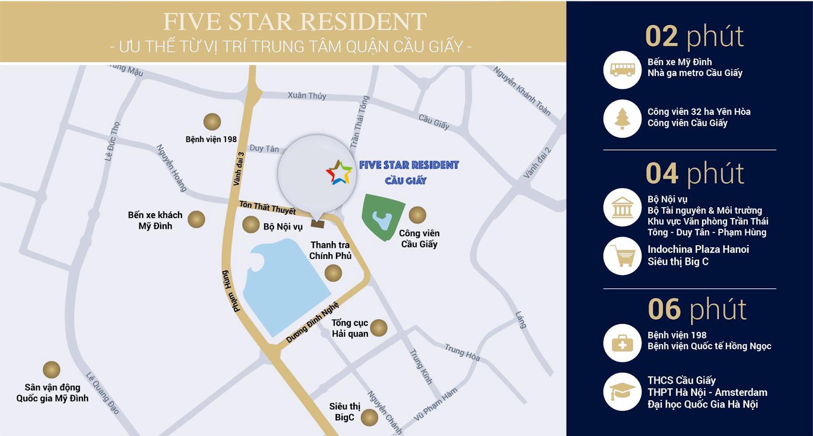 Vị trí dự án Five Star Cầu Giấy
