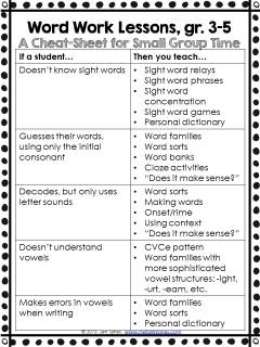 Do your students in grades 3-5 need to work on words? Definitely! Click through to this blog post about how I teach and manage word work in my reading groups, and a free cheat sheet for teachers!