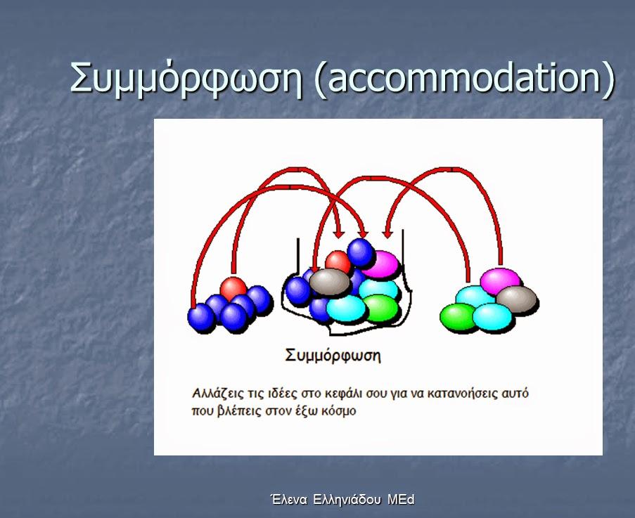 e3e3886f3b76 Ἕλλην Οὐρανόπαις  Πείραμα Asch (The Asch Conformity Experiment) και ...
