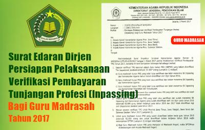 surat edaran dirjen tentang inpassing 2017