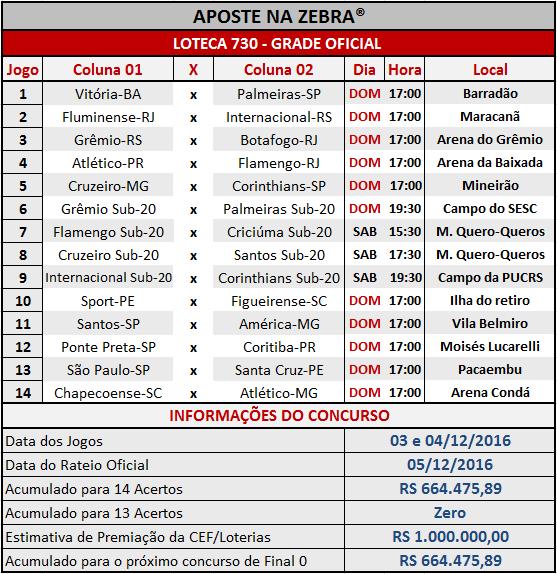 LOTECA 730 - PROGRAMAÇÃO / GRADE OFICIAL 03