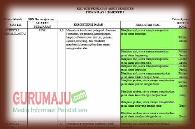 Kisi-kisi Soal UAS / PAS PJOK Kelas 5 K13 Semester 2