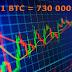 Minerii chinezi apreciază că prețul Bitcoin va ajunge la 730.000$
