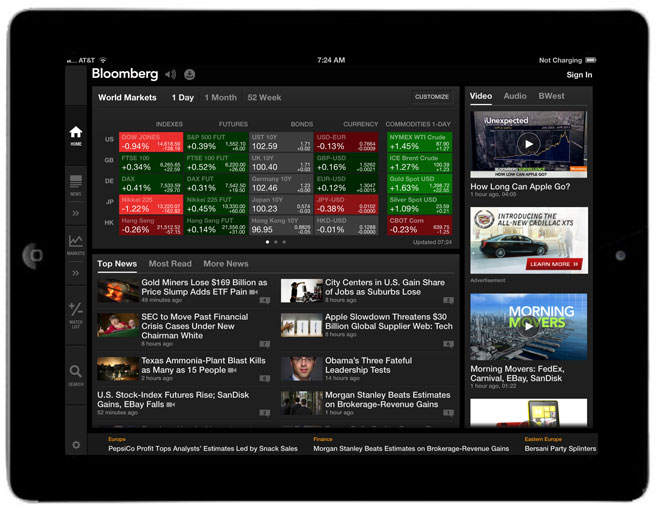 Bloomberg ipad app not updating