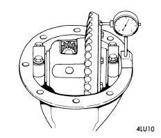 chevrolet luv 1972 74 axles repair manual auto motive repair guides Chevy Rear End Tools checking ring gear runout