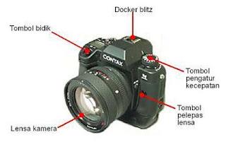 [Image: 4cara+kerja+kamera+digital.jpg]
