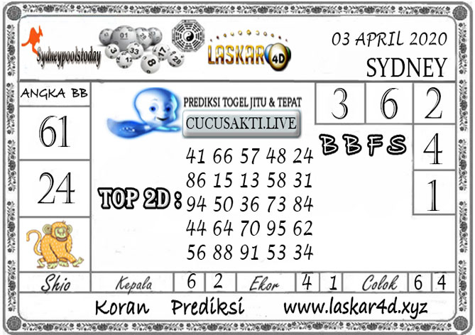Prediksi Togel SYDNEY LASKAR4D 03 APRIL 2020