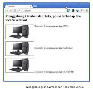 Cara Menggabungkan Gambar dan Teks pada HTML
