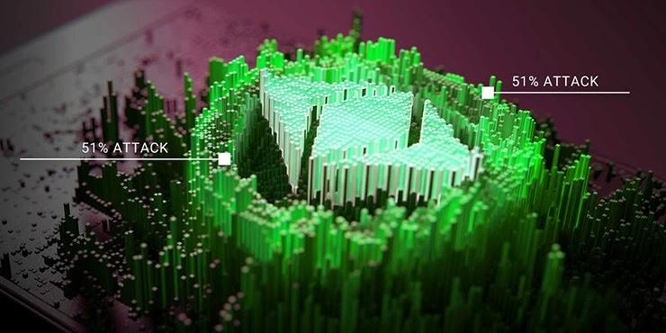 Ethereum Classic подвергся второй атаке
