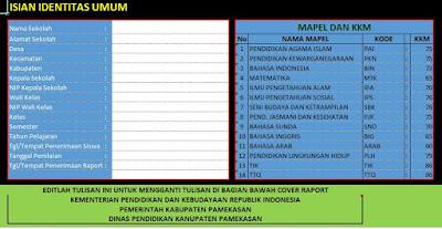 Isian Data Identiras Umum Sekolah, http://www.librarypendidikan.com/