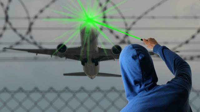 POINTING LASER TO A HELICOPTER