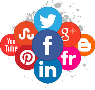 Picture Social Media Marketing