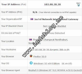 Cara Cek Alamat IP Komputer Dengan Mudah dan Cepat