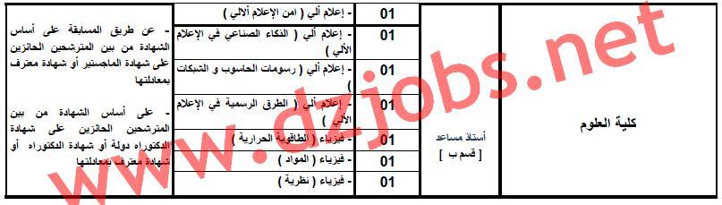 إعلان توظيف أساتذة مساعدين جامعة امحمد بوقرة بومرداس جوان 2017