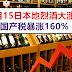 12月15日本地烈酒大涨价!国产税暴涨160%