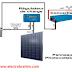 ملف pdf حول انظمة الطاقة الشمسية الخاصة بالمنازل  composantes d'un système photovoltaïque