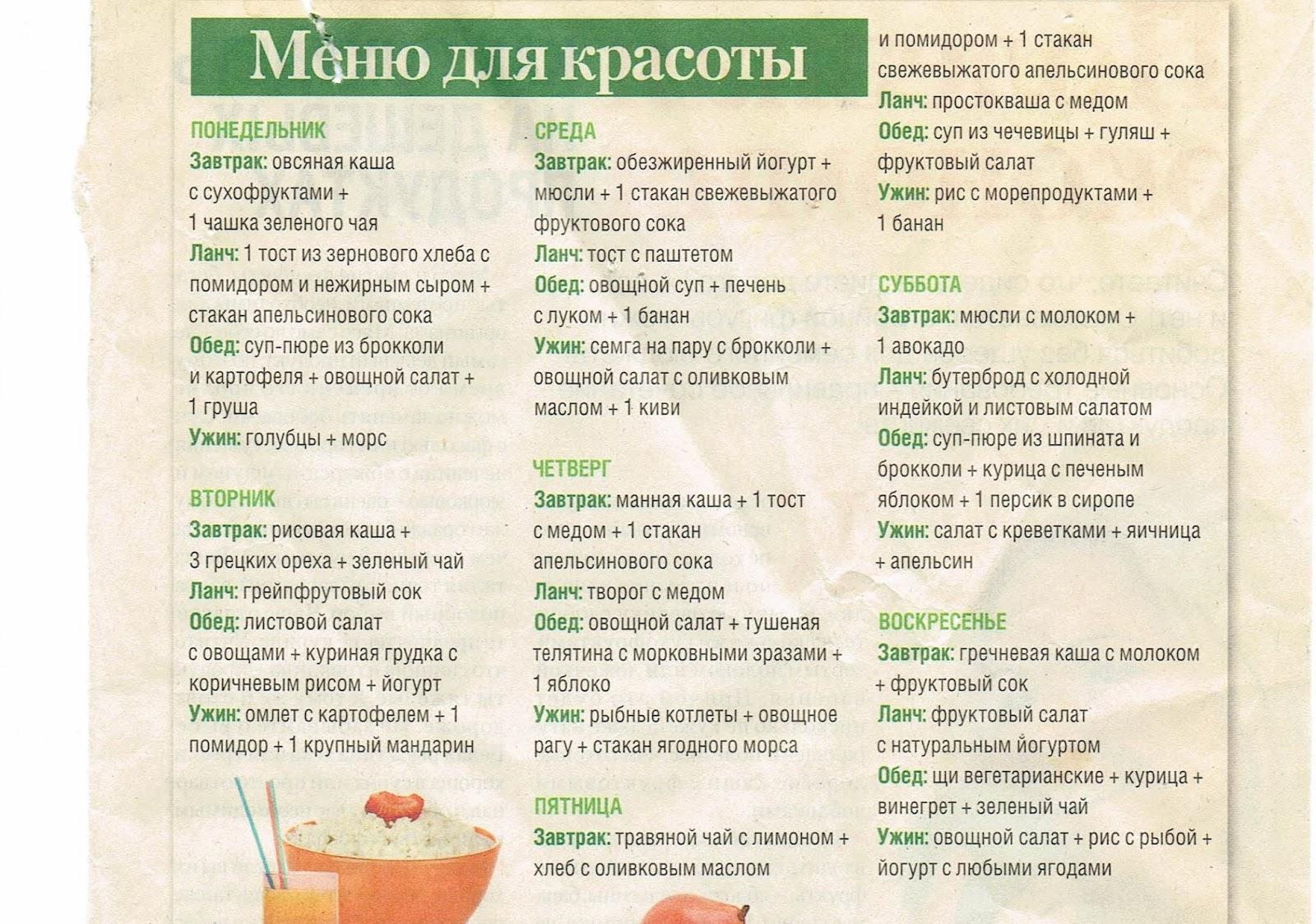 Список диет для похудение
