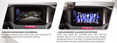 Sales Honda Yogyakarta