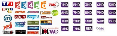 beIN sports Arabic + France Canal+ osn mbc | IPTV Links