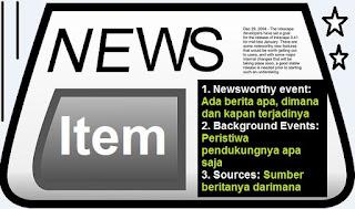 7 Contoh News Item Singkat Terbaru beserta Generic Structure (Kecelakaan, Sekolah, Banjir, dan Ekonomi)