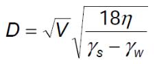 diámetro de la partícula