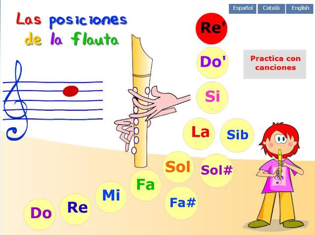 http://www.aprendomusica.com/const2/posicionesFlauta/posicionesflauta.html