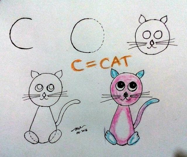 Yuk Belajar Menggambar Mudah Dengan Huruf Alphabet