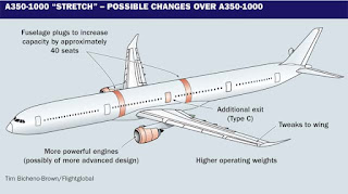 A350 Xwb News More Opinions From Experts On The A350 1100
