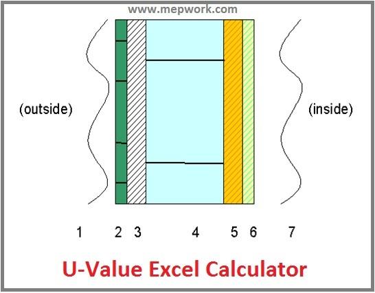 U-Value Excel Calculator