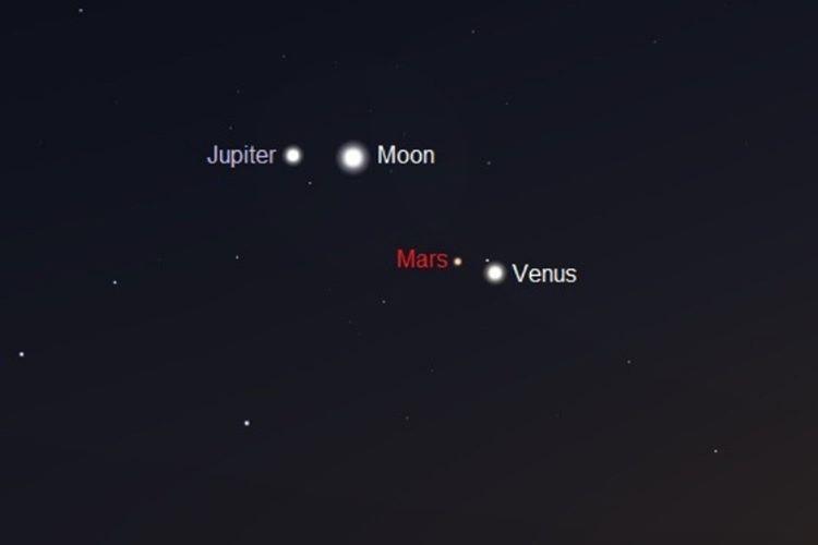 Jupiter, Mars, Moon, Venus ve Saturn gibi birçok gezegen 50 dakika sonra görülemeyecektir.