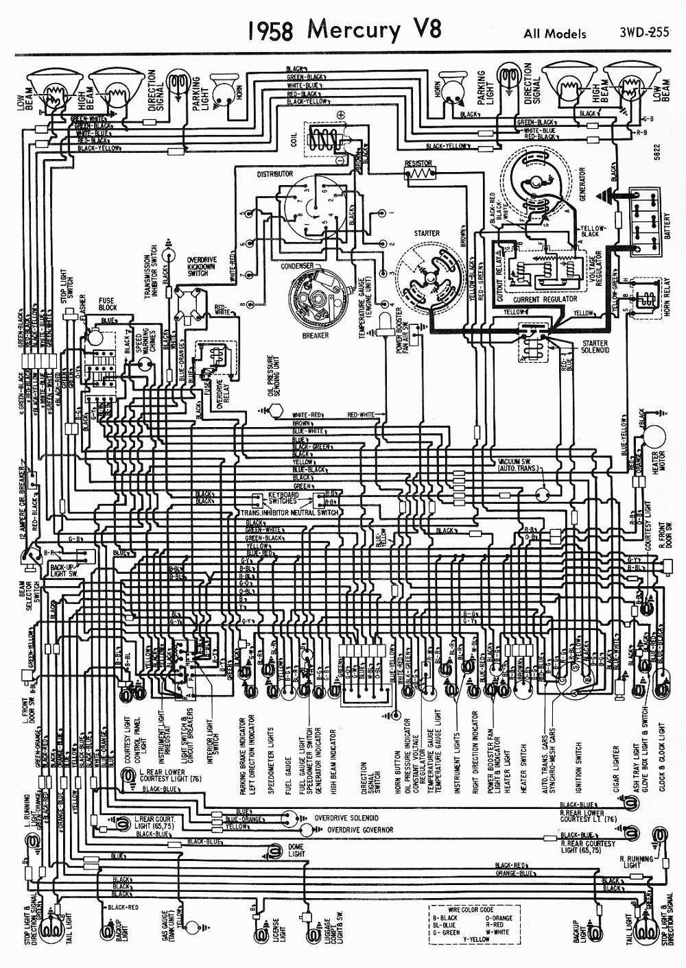 Wiring Diagrams 911: 1958 Mercury V8 All Models Wiring Diagram