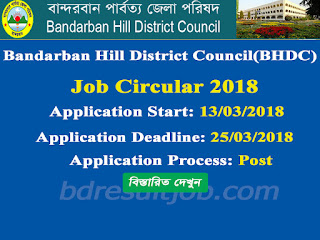 Bandarban Hill District Council (BHDC) Job Circular 2018