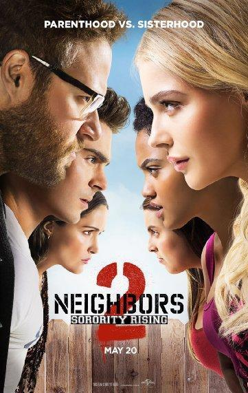 Neighbors 2: Sorority Rising [2016] [DVD9] [R1] [NTSC] [Latino]