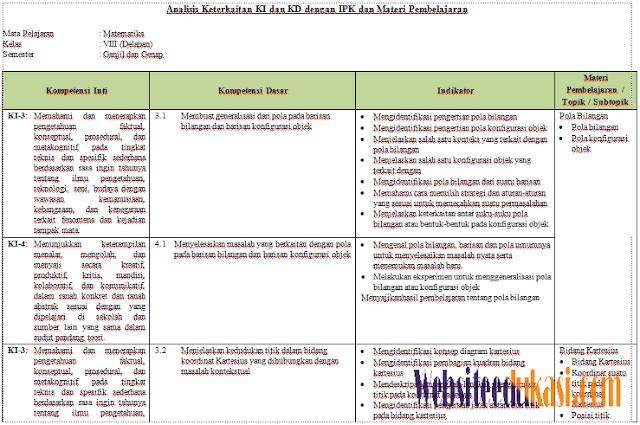 File Pendidikan Analisi KI dan KD Matematika Kelas 8 SMP/MTs K13 Revisi 2017