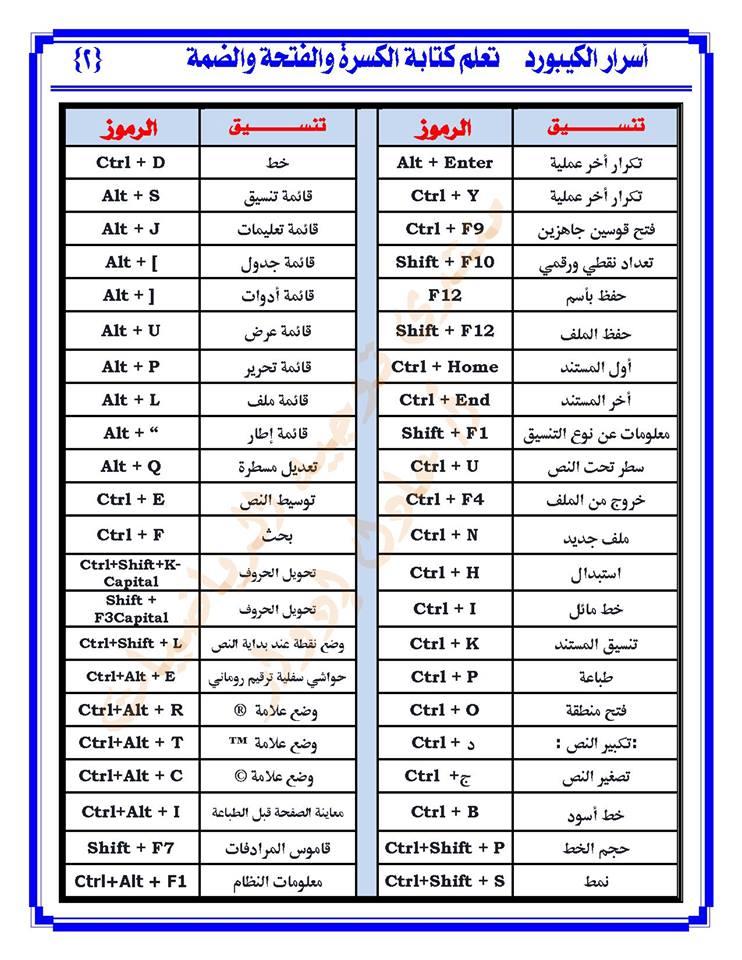 تحميل برنامج تشكيل الكلمات العربية