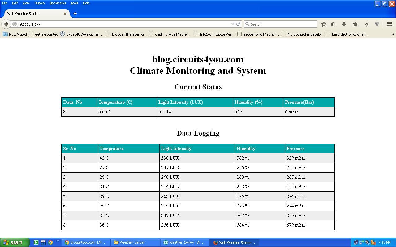 Liquid Level Circuits Ask Answer Wiring Diagram Metal Detector Circuit Circuits4youcom Weather Station Web Server Circuits4you Com Sensor Detection