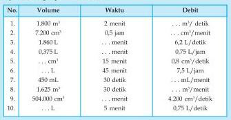 Soal Matematika SD Kelas 6  Debit  Download Buku Gratis