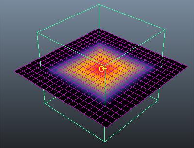 SOUP / AttributeTransfer Color (Even More Basic)   Maya Spiral