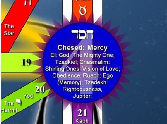 Augoeides: The Path of Initiation - Chesed