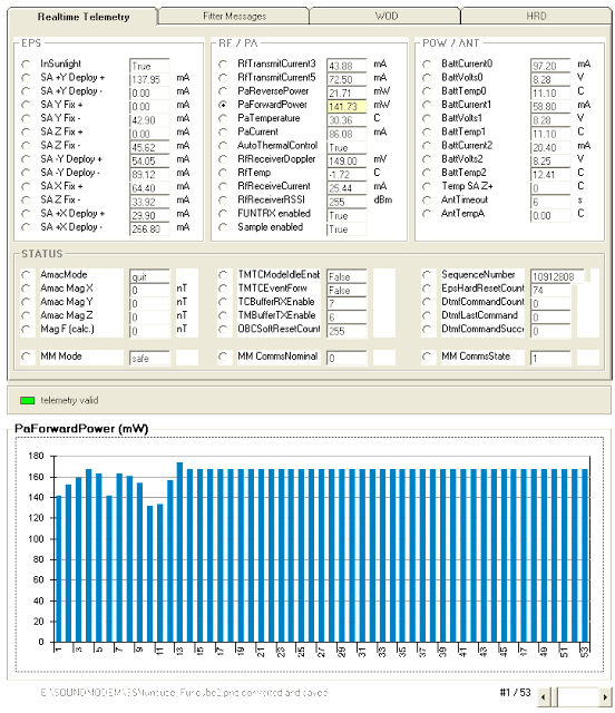 FUNCube-1 on UKUBE-1 Telemetry 04:50 UTC
