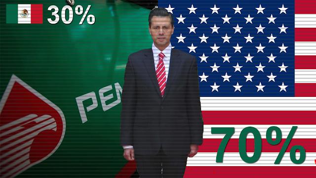 Peña Nieto se robó 240 mil millones de pesos de CFE y PEMEX, revela diario internacional.