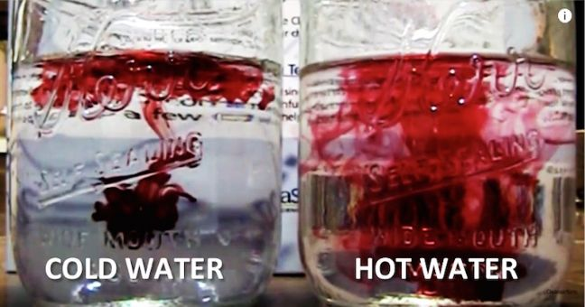 cold water vs hot