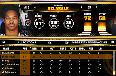 NBA 2K13 Roster Complete Transactions