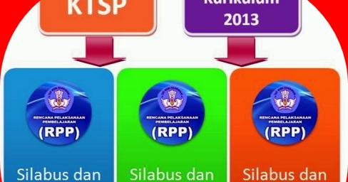Rpp Kurikulum 2013 Sd Mi Kelas 1 2 4 Dan 5 Versi Terbaru Kurikulum 2013 Revisi